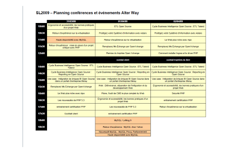 Programme conférences Alter Way Solution Linux 2009